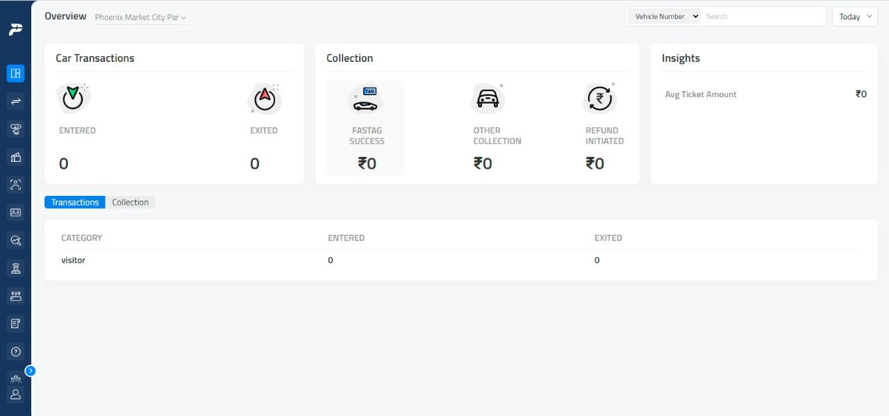 Parking Dashboard for malls by Park+